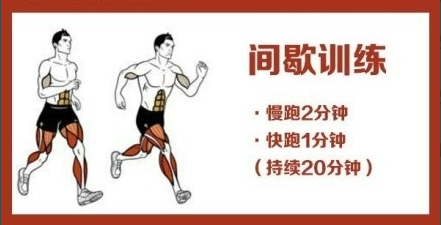 这男性减肥塑形健身计划是根据世界著名球星C罗训练总结出来的,它的原理就是高强度的无氧间歇运动能够有效地燃烧脂肪和提高人体肌肉质量,从而达到减肥塑形的效果。文字上本文